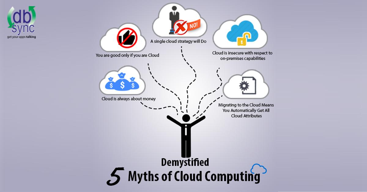 5-Myths-of-Cloud-Computing