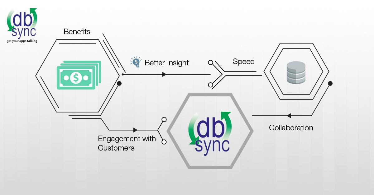 integration-helps-SMB