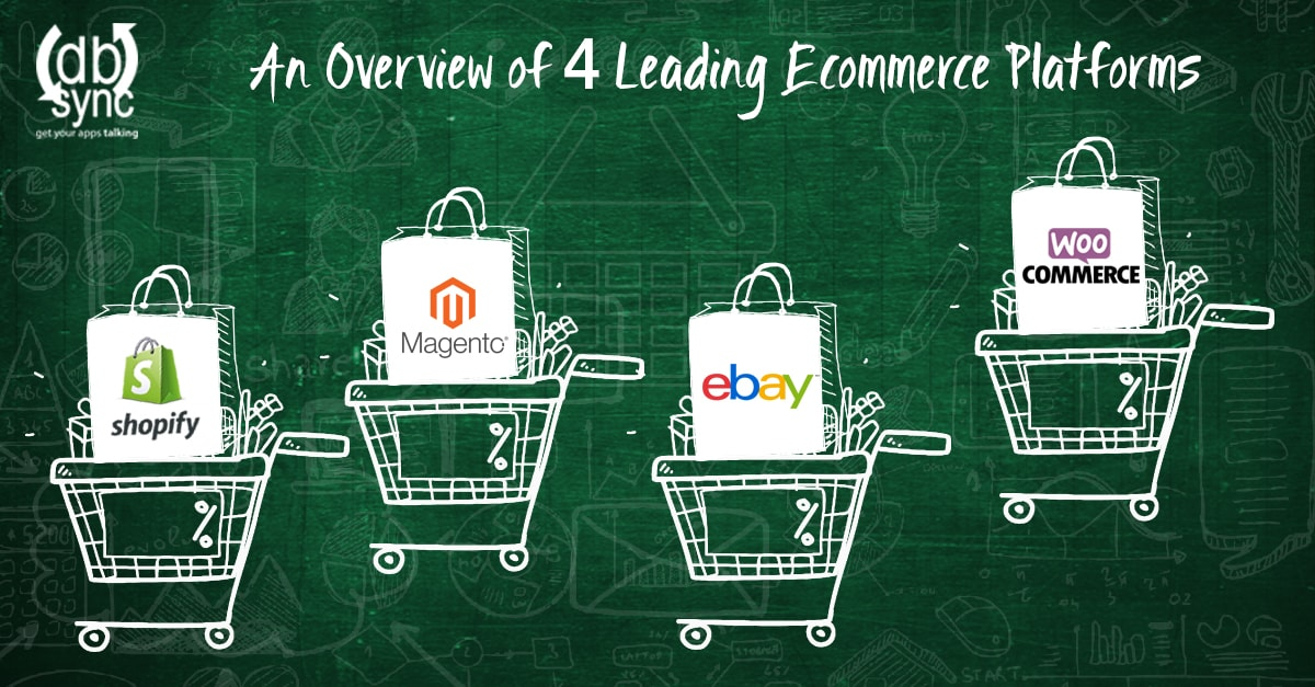 analysis of leading ecommerce platform, DBSync