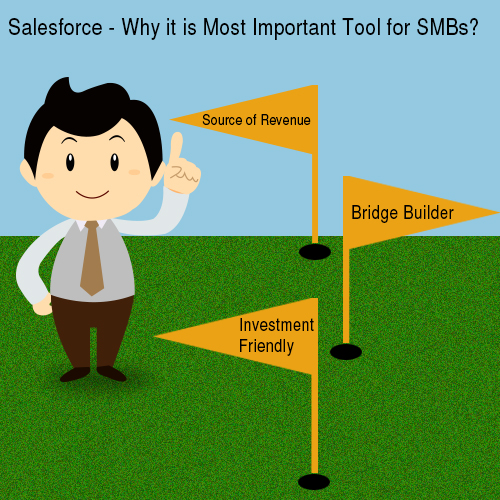 Salesforce – Why It's The Most Important Tool For SMBs