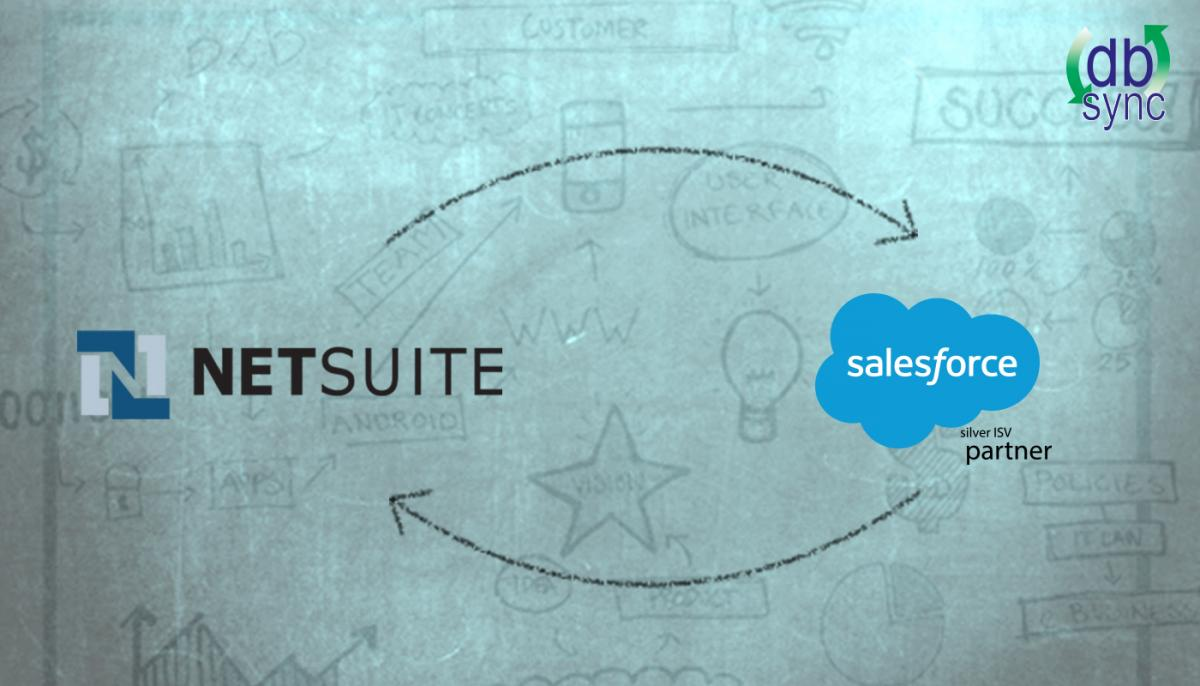 NetSuite and Salesforce integration, ERP integration