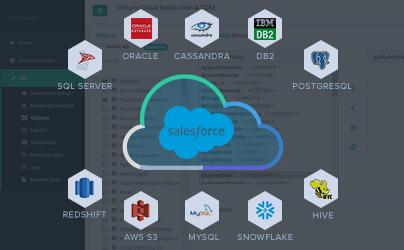 Microsoft Dynamics NAV & Salesforce video