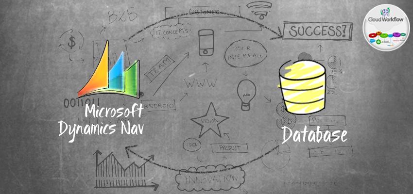 Accounting: Microsoft Dynamics NAV - DBSync