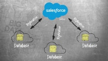 Salesforce and Database integration video