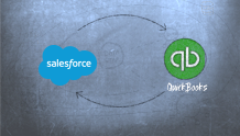Salesforce and quickbook integration video
